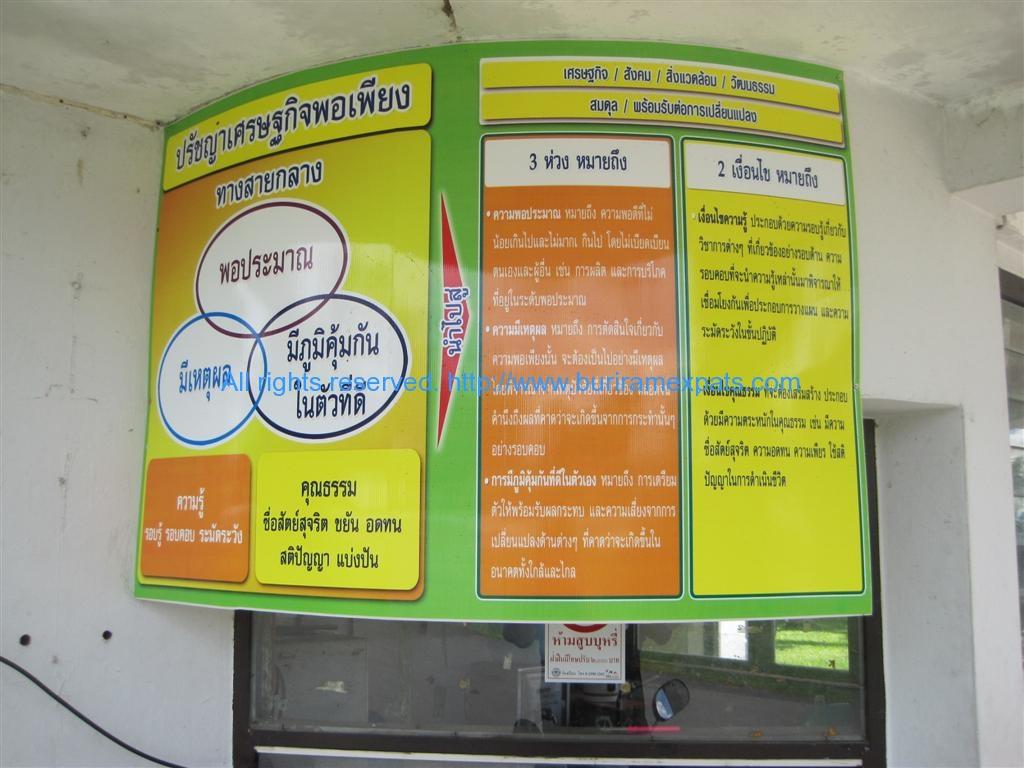 agriculture-college-buriram-thailand5